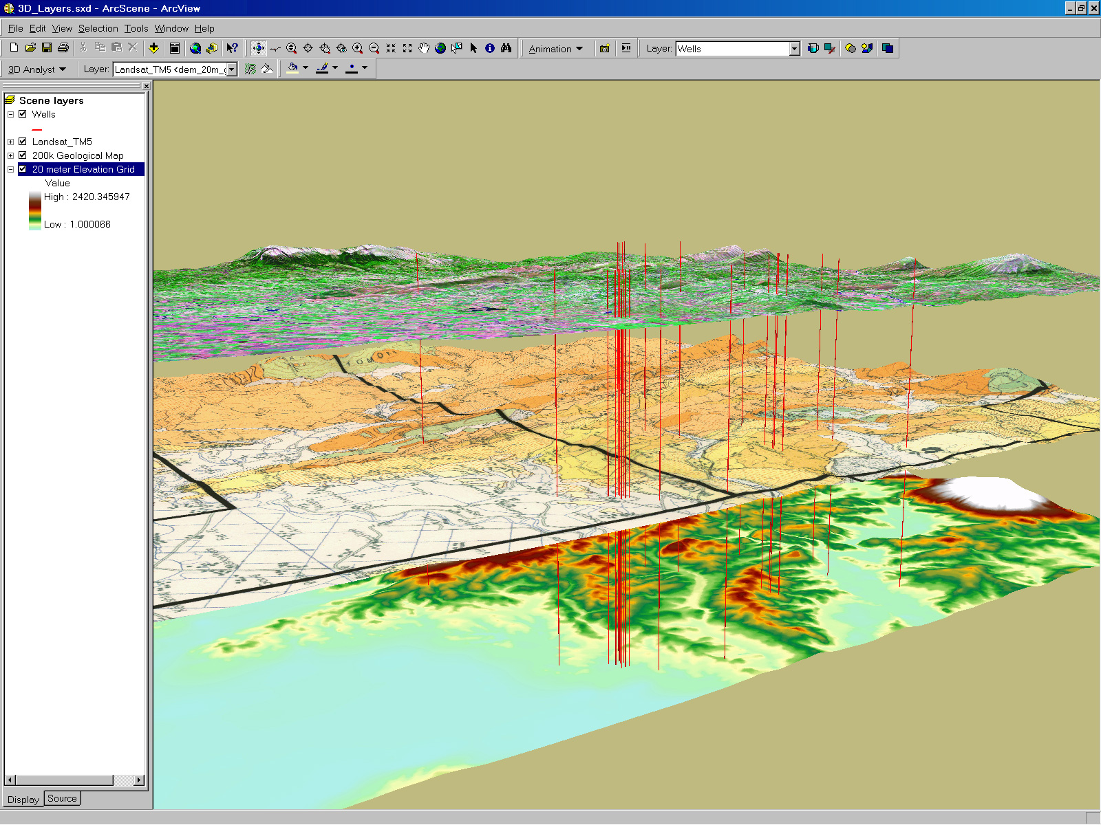 Example of ARCGIS