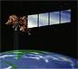 citra satelit LANDSAT